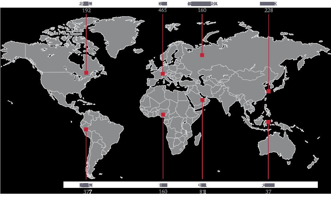 世界各地机场 | 维思达公务机