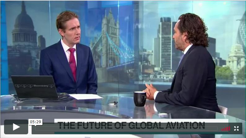 Thomas Flohr 接受 Bloomberg 专访
