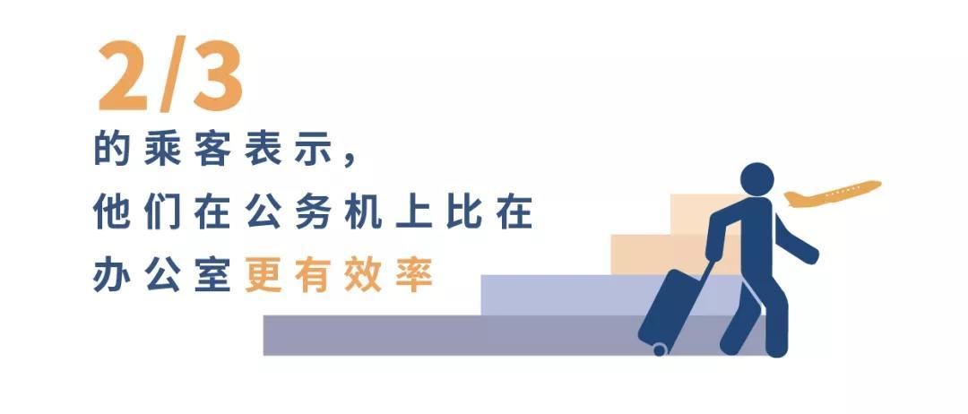公务机助力企业04- 维思达公务机